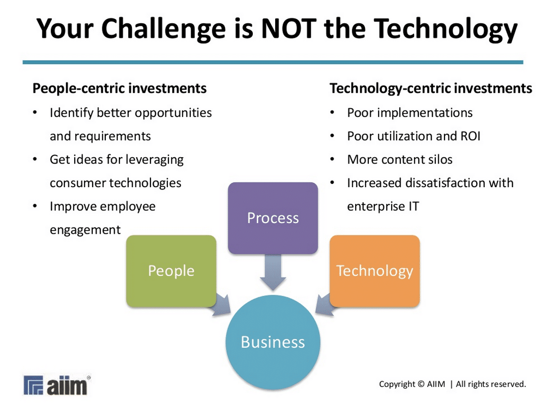 Your_Challenge_is_NOT_the_Technology