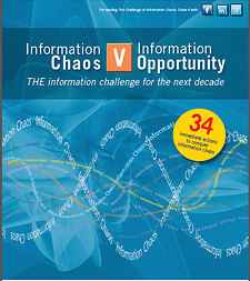 Information Chaos Versus Information Opportunity