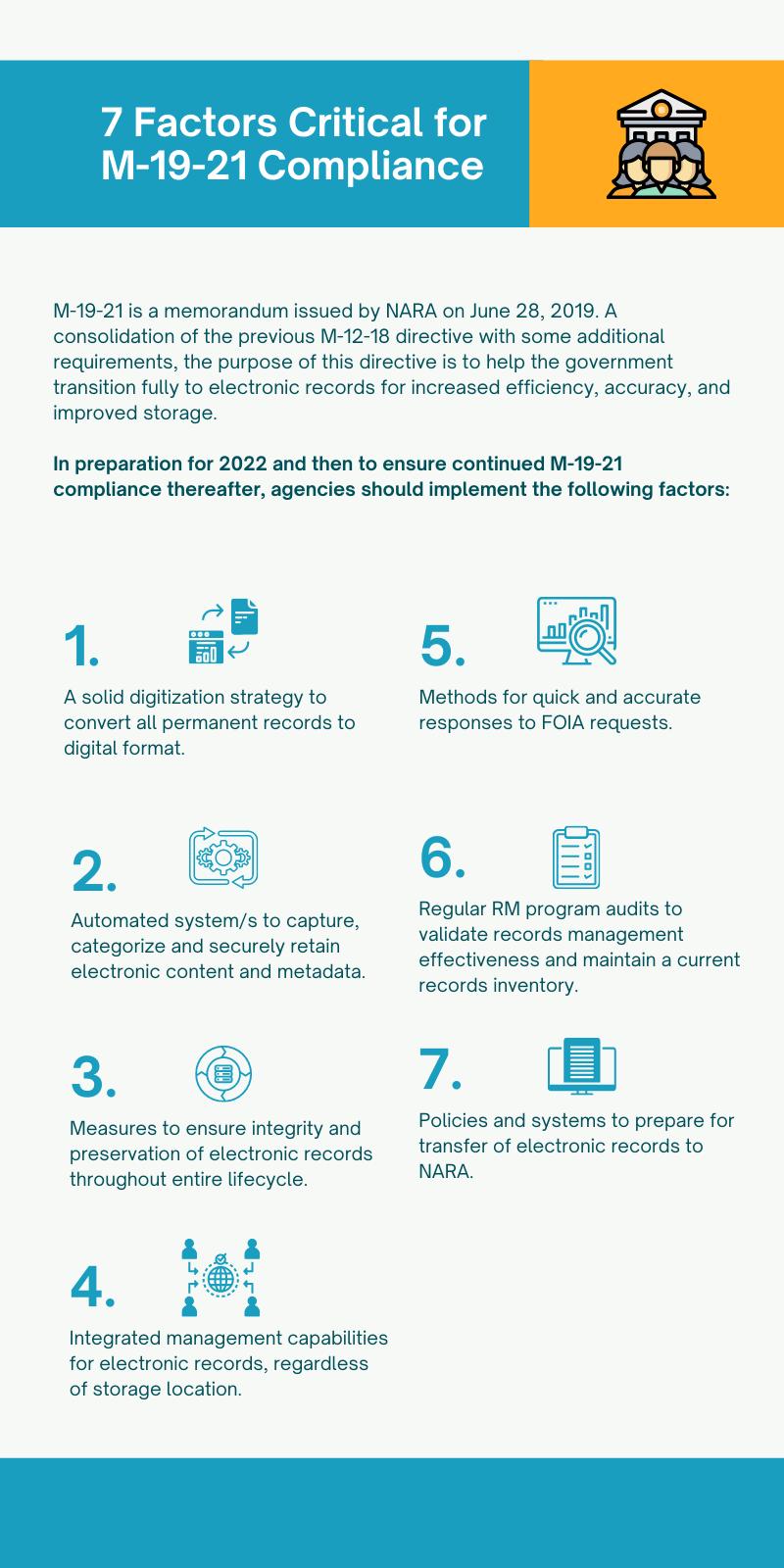 7 Factors Critical for M-19-21 Compliance