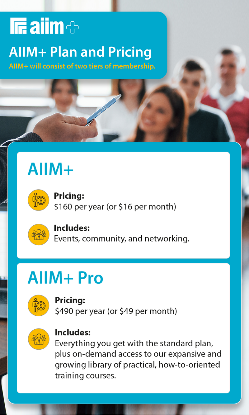 AIIM+ will consist of two tiers of membership. The Basic plan is available for $160 per year (or $60 per month) and focuses on events, community, and networking. The Pro plan includes everything you get with the Basic plan, plus on-demand access to our expansive and growing library of practical, how-to-oriented training courses. The Pro plan is available for $490 per year (or $49 per month).