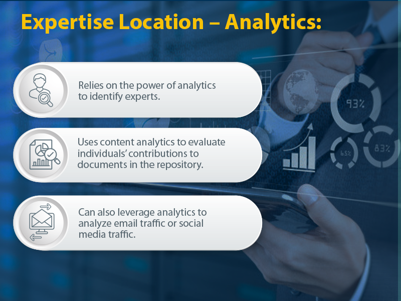 What Are the Best Tools and Approaches for Expertise Location? Expertise Location - Analytics