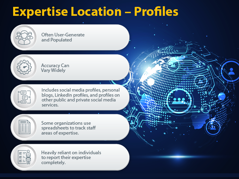 What Are the Best Tools and Approaches for Expertise Location? Expertise Location - Profiles