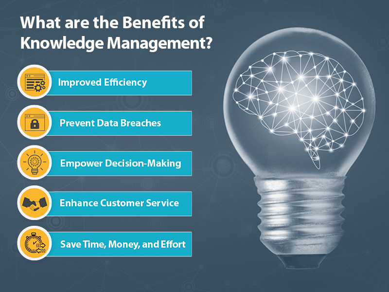 What are the benefits of Knowledge Management