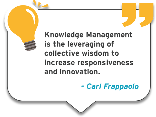 Knowledge Management is the leveraging of collective wisdom to increase responsiveness and innovation.