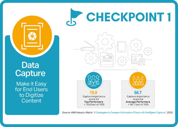 Digital Transformation Checkpoint - Data Capture