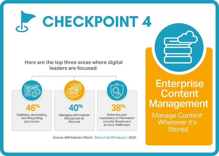 Digital Transformation Checkpoint - Enterprise Content Management