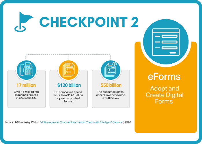Digital Transformation Checkpoint - eForms