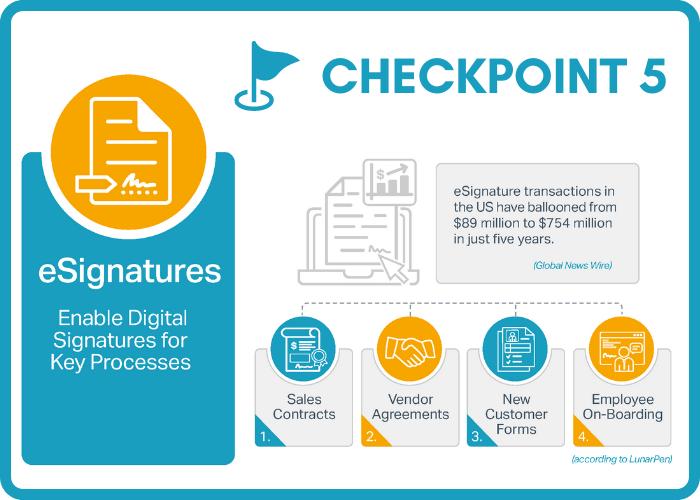 Digital Transformation Checkpoint - eSignatures