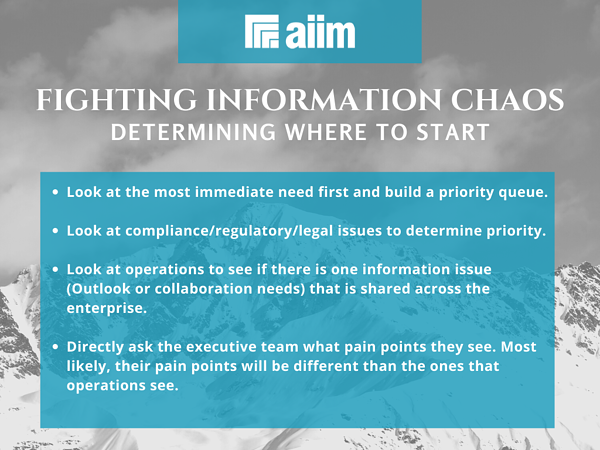 Fighting Information Chaos Determining Where to Start