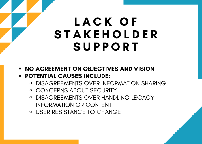 Information Governance Obstacles - Lack of Stakeholder Support