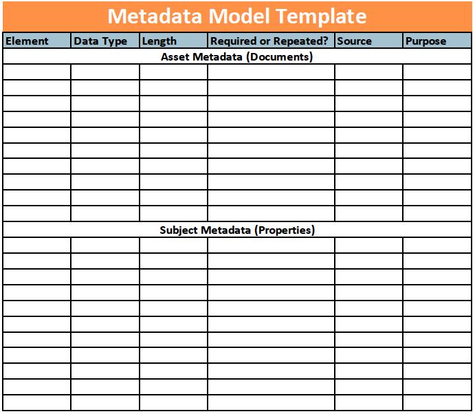 Metadata Model Template Image
