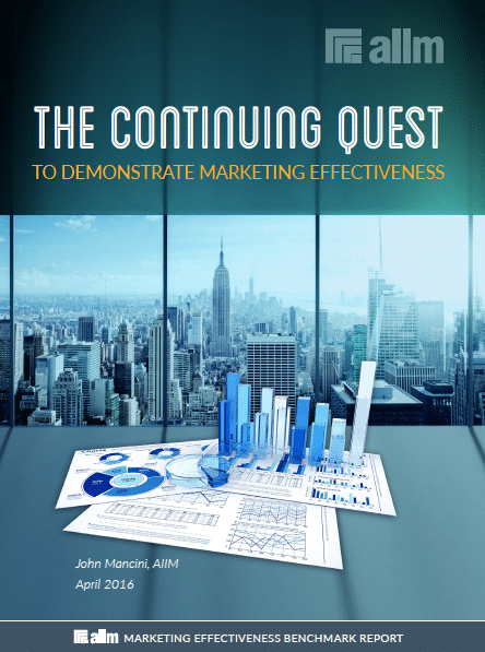 content management marketing effectiveness