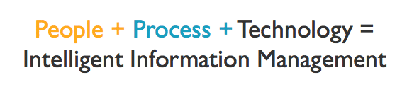 People + Process + Technology = Intelligent Information Management