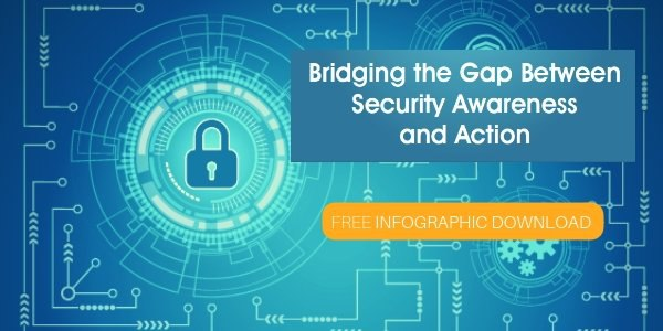 Bridging the Gap Between Security Awareness and Action Infographic SM