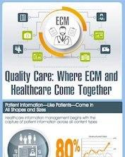 Quality Care: Where ECM and Healthcare Come Together