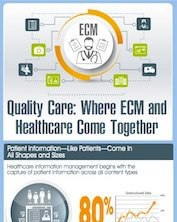 Quality Care: Where ECM and Healthcare Come Together