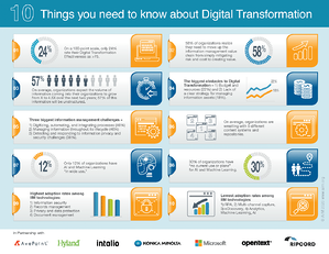 10 Things You Need to Know About Digital Transformation