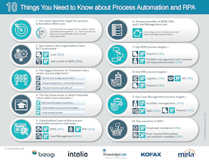 10 Things You Need to Know about Process Automation and RPA Infographic Cover