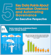 5 Key Data Points About Information Overload and Automating Governance