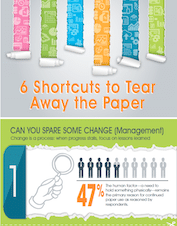 6 Shortcuts to Tear Away the Paper