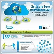 Get More from On-Premise ECM – Connect it to Cloud Collaboration Infographic