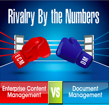 ECM vs DM Rivalry By the Numbers