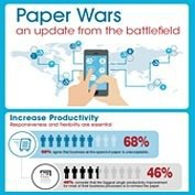 Winning the Paper Wars