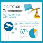 Information Governance: too important to be left to humans Infographic