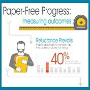 Paper-Free Progress Infographic
