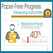 Paper-Free Progress Infographic