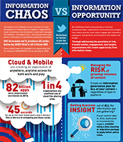 Information Chaos V Information Opportunity Infographic