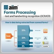 Forms Processing – text and handwriting recognition (OCR/ICR)