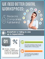 We Need Better Digital Workspaces: 6 Reasons Companies Fall Behind
