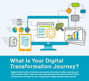 What is Your Digital Transformation Journey Cover
