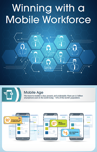 Winning With a Mobile Workforce Infographic Cover