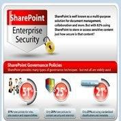 Extending SharePoint Enterprise Security