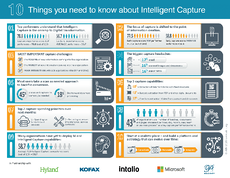 10 Things You Need to Know About Intelligent Capture Infographic