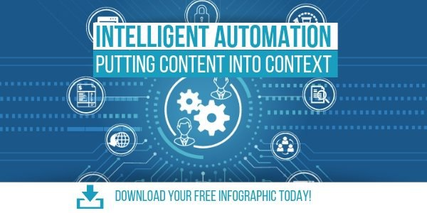 Intelligent Automation Putting Content into Context Infographic