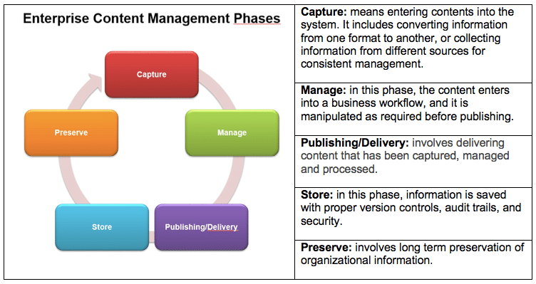 Information Management Systems Image 1