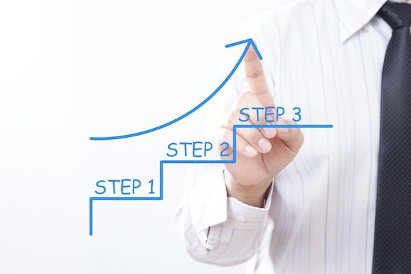 Steps to Mapping Testing and Implementing a Process