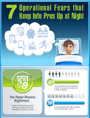 7 Operational Fears that Keep Info Pros Up at Night