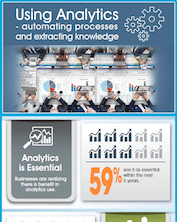 Using Analytics – Automating Processes and Extracting Knowledge Infographic