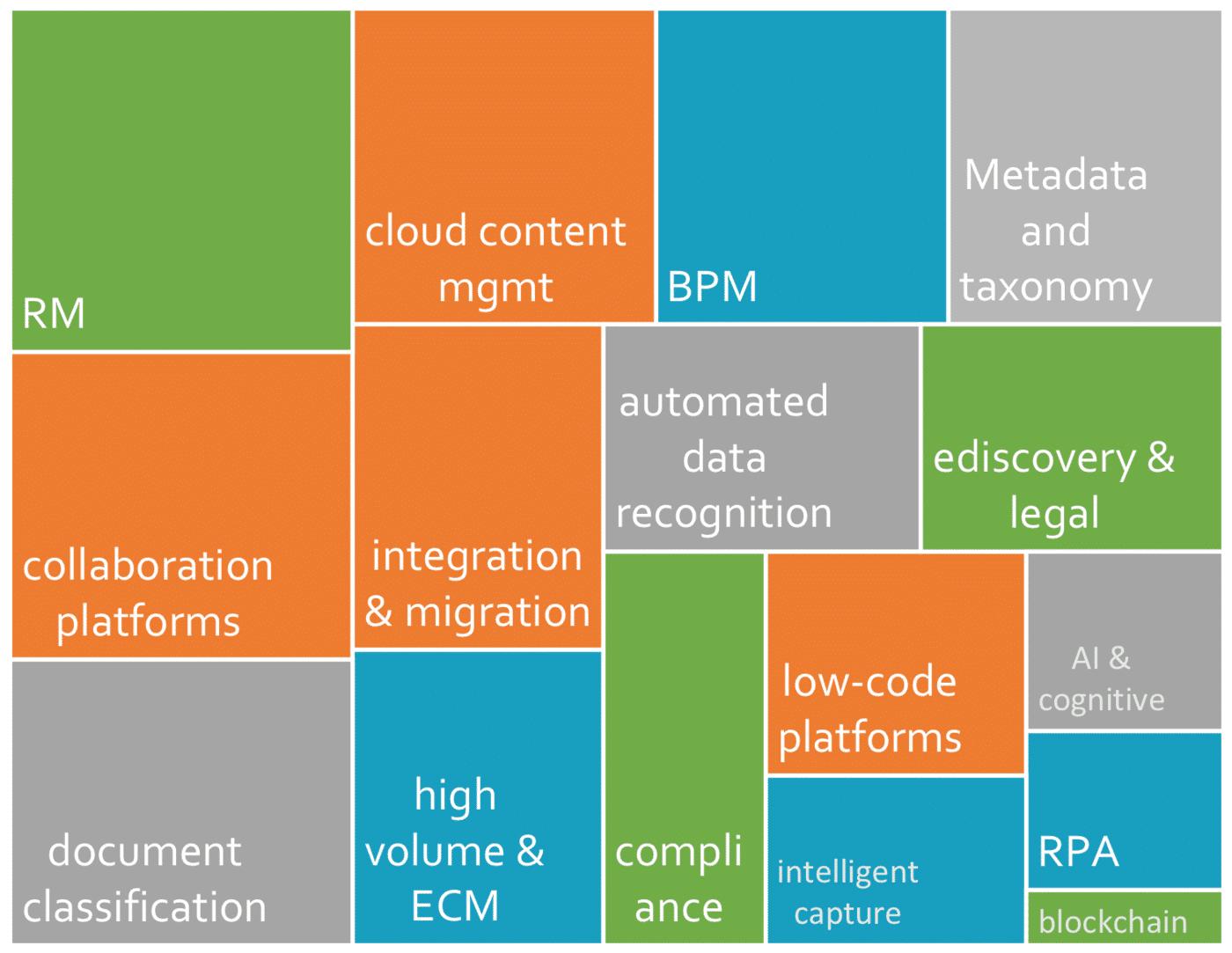 Enterprise World recap -- The Intelligent and Connected Enterprise